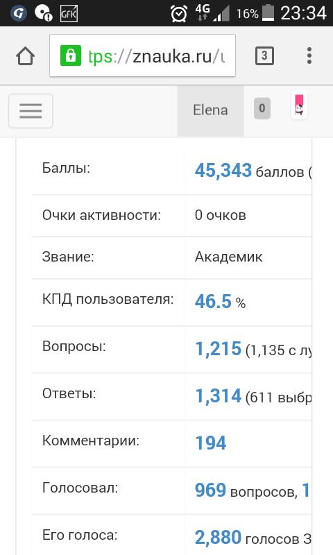 статистика на сайте