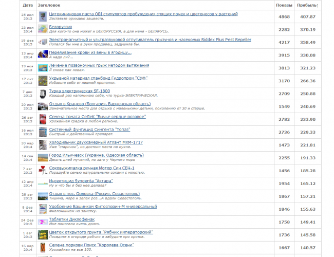 """сайт """"Отзовик"""" - самые просматриваемые отзывы"""