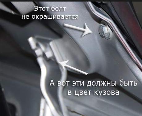 Как выбрать автомобиль самостоятельно