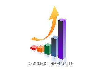 рост и падение эффективности