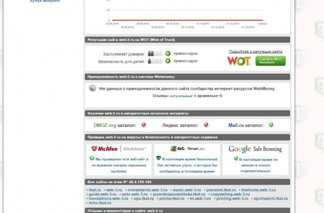 Web-3.ru: проверка сайта