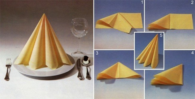 Как поставить салфетки на стол