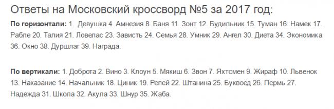 Ответы на московский кроссворд