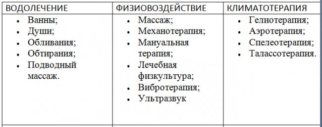 метододы лечения 2