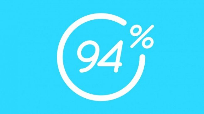 игра 94%