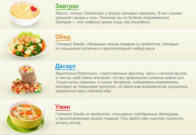 диетическая еда рецепты для похудения из курицы
