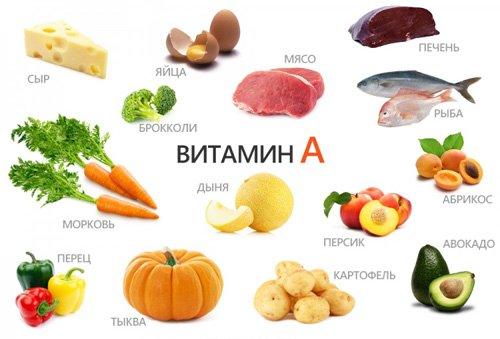 продукты в которых есть витамин А