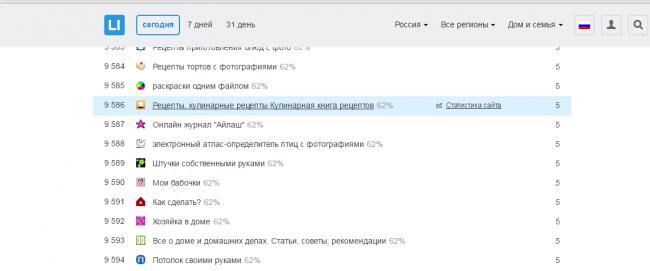 Сайт sedobno.ru платит?