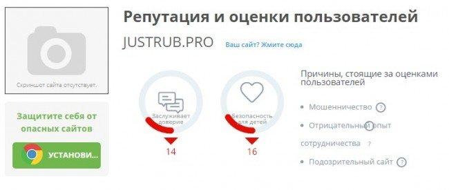 Рейтинг  сайта на сервисе WOT