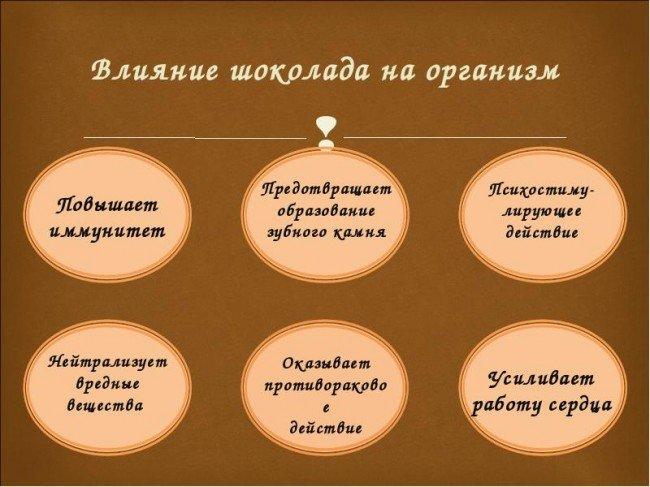 Шоколад: полезные свойства