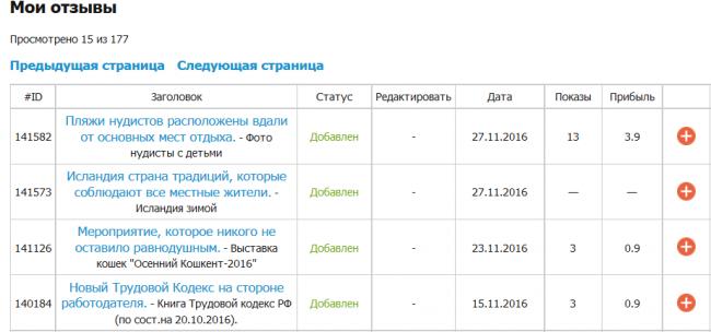 """Скрин с сайта: """"Отзыв про""""."""