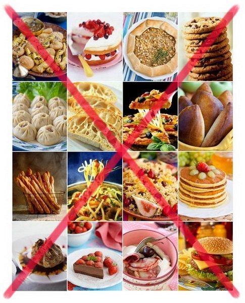Что нельзя есть при диабете?