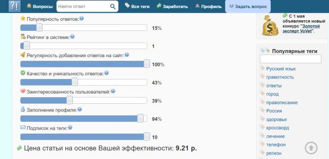 Как расcчитывается стоимость платного ответа на vovet.ru