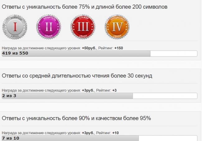 Почему убрали награды на vovet.ru?