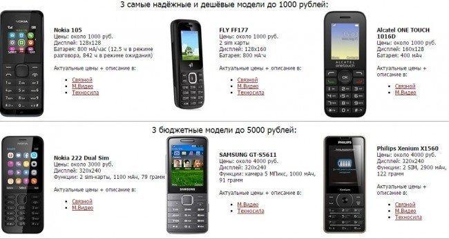 время бюджетные телефоны до 1000 рублей термобелье