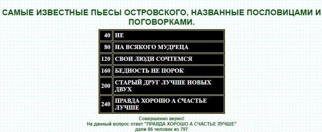 100 к 1. Самые известные пьесы Островского, названные пословицами и поговорками?