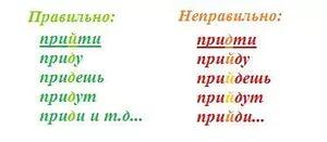 правописание слова, правописание глагола,правописание, правописание слов, правописание русского, приду или прийду