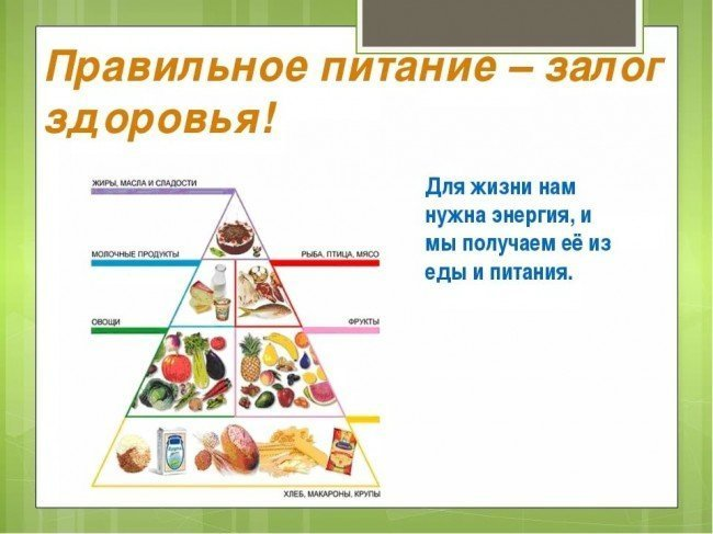 Почему диеты не помогают?