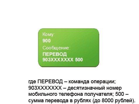 Как сделать перевод сбербанк по мобильному банку