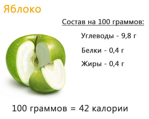 польза для здоровья