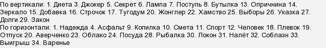 Ответы на Московский кроссворд №1 за 2017 год