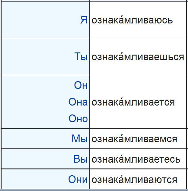 как пишется правильно слово познакомится или познакомиться