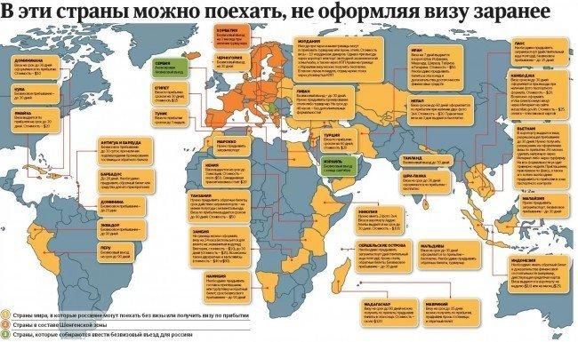 страны без визового режима
