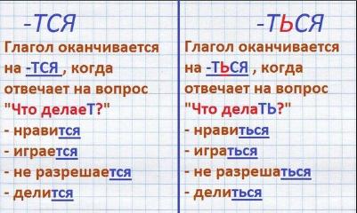 правила написания чисел с мягким знаком