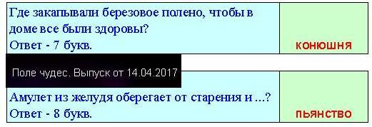 """Какие ответы к телевизионной игре """"Поле Чудес"""" от 14 апреля 2017 года?"""