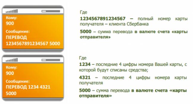 Сбербанк как сделать перевод через смс