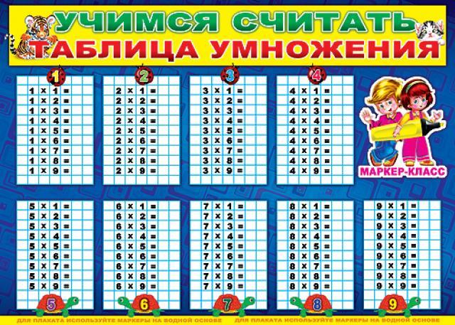 Приложение таблица умножения для детей, в целом, практичное и